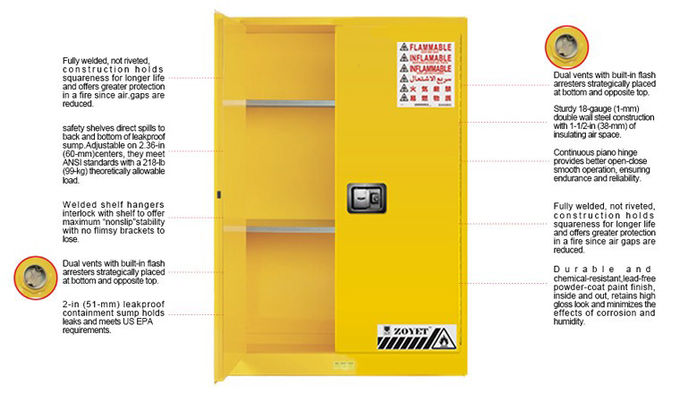 Laboratory 12 Gal Flammable Storage Cabinet For Laboratory Chemical Solvent  Storage